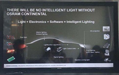 欧司朗Dirk Linzmeier-卤素灯被LED大灯替换,智能化成趋势发展榨油设备